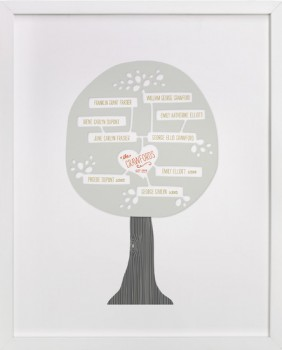 Minted Family Tree
